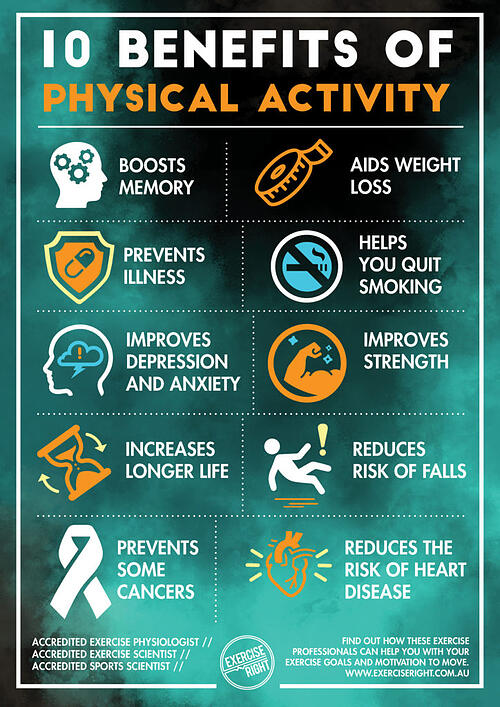 10 benefits of exercise