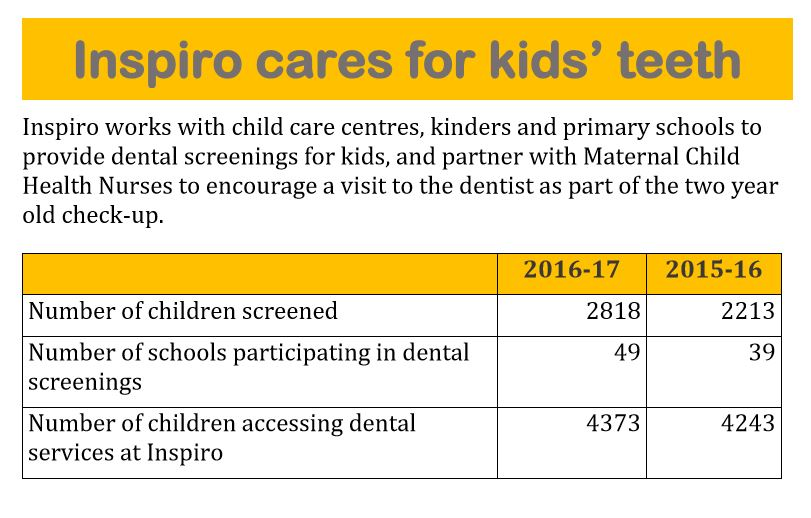 Inspiro cares for your childs teeth.jpg