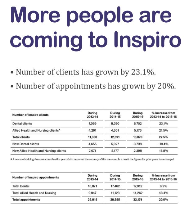 More clients coming to Inspiro.jpg