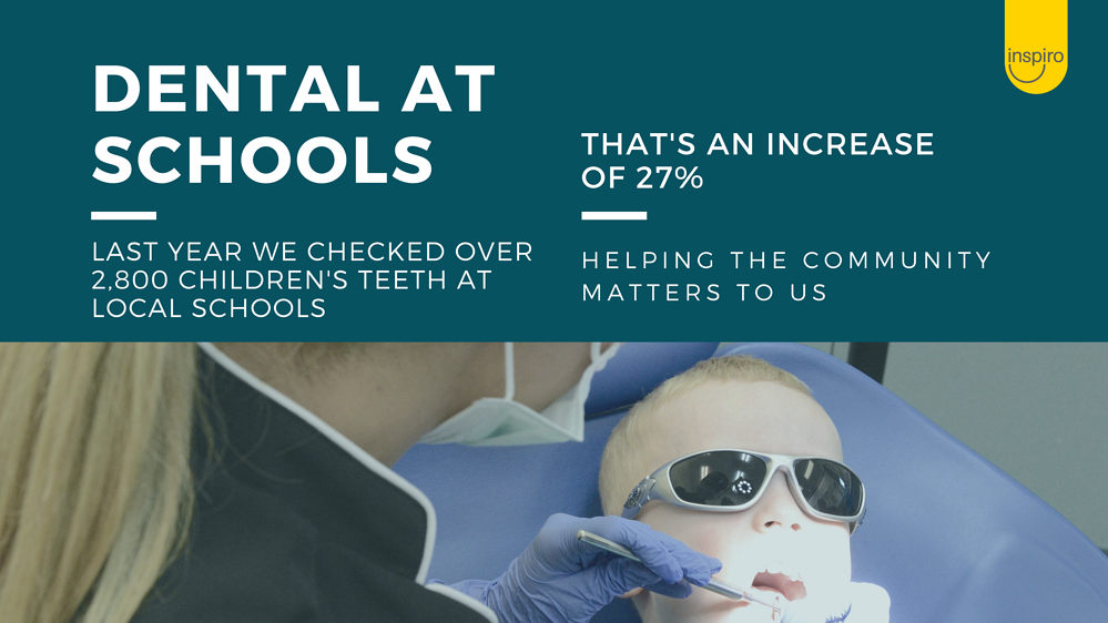 Slideshow dental at schools