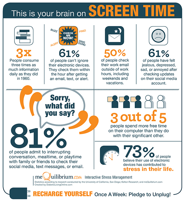 Too much screen time does this to your family