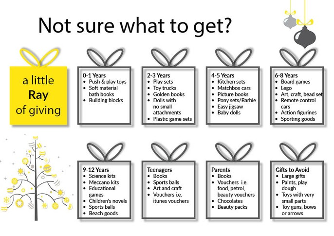What-to-get Ray White Inspiro Chrstmas