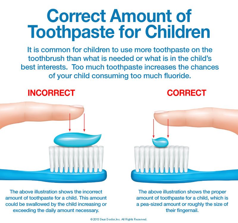 correct-amount-of-toothpaste for child 7 healthy foods to eat for great teeth