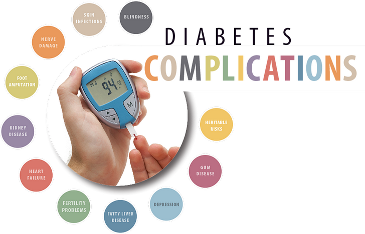 main diabetes complications Diabetes education, support and advice at Inspiro